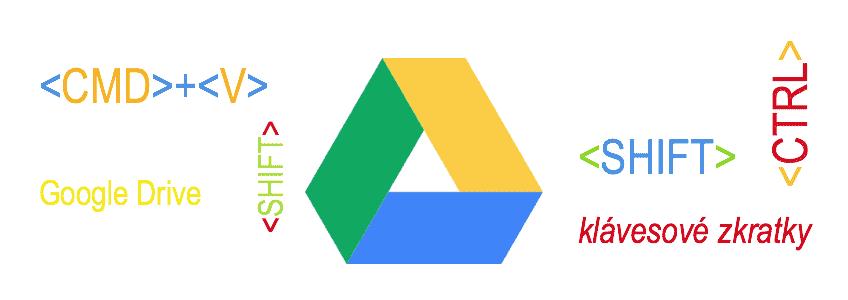 Tip Google Drive, klávesové zkratky