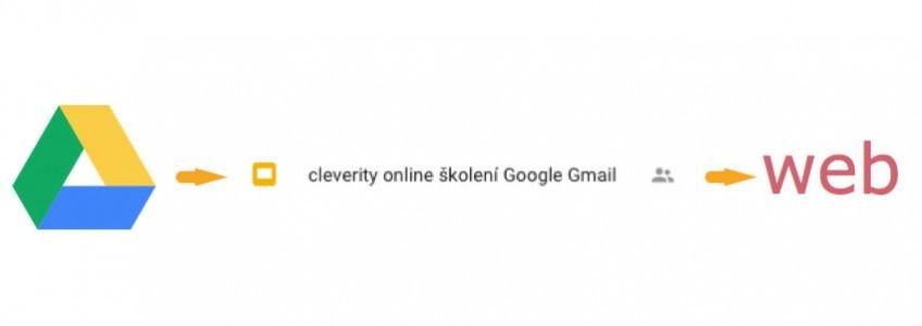 Google Drive, Google Slides, prezentace Gmail, školení