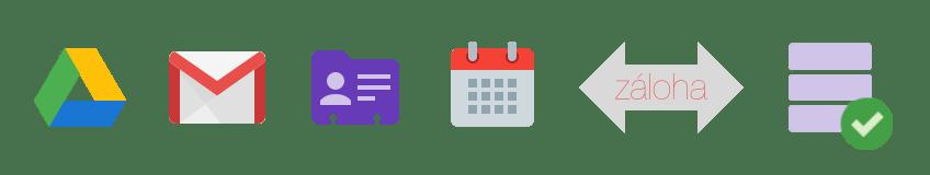 Google aplikace G Suite, možnosti zálohy dat