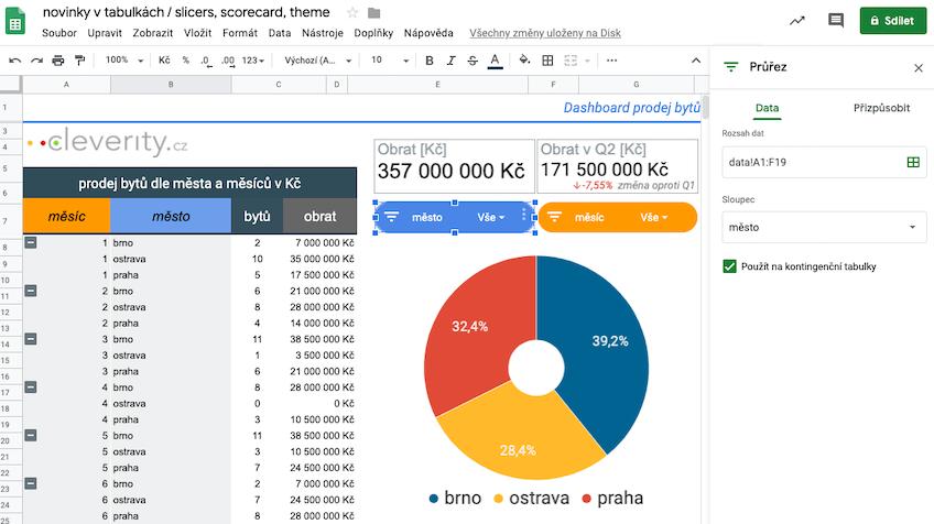 Google tabulka, filtry, přehledy, kpi, motivy. Novinka v G Suite Google Sheet, co jsou průřezy?