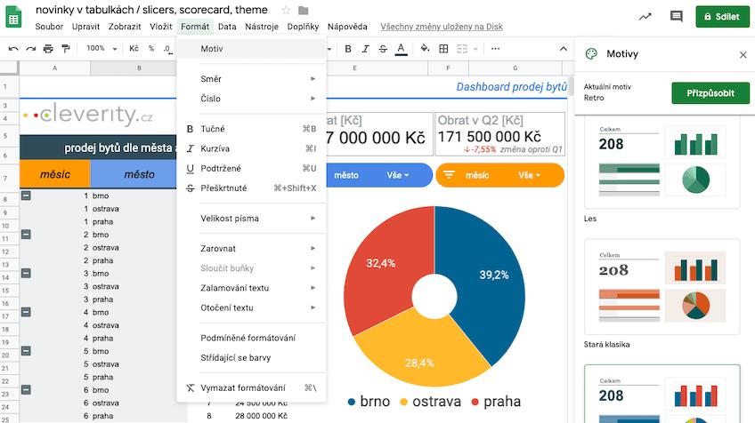 Google tabulka, filtry, přehledy, kpi, motivy. Novinka v G Suite Google Sheet, přehled motivů
