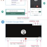 Video konference Google Meet, rychlý pdf návod